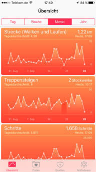 Apple Health Daten