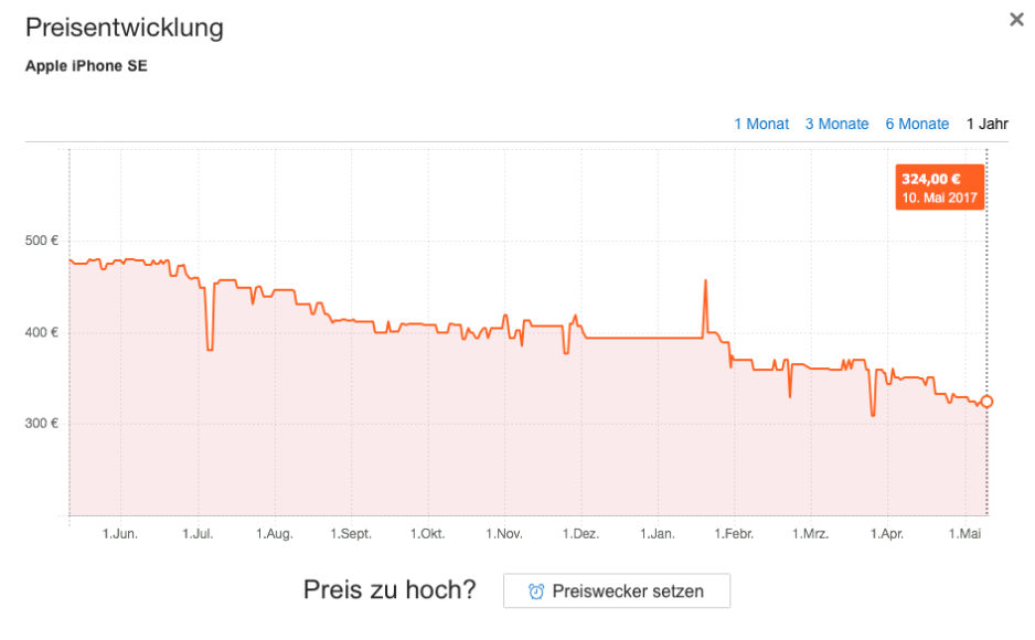 iPhone SE Preisentwicklung bei Idealo