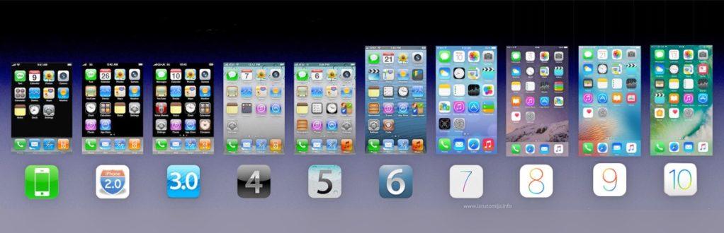 iOS Entwicklung Apple