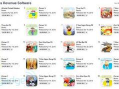 iTunes Buch Betrug
