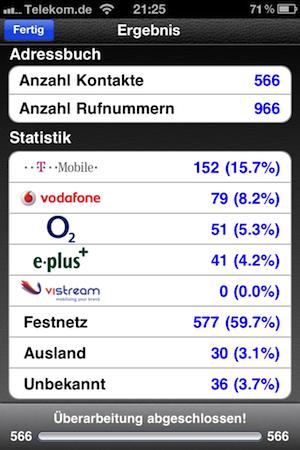 Providerfinder analysiert die Mobilfunknummern im eigenen Adressbuch